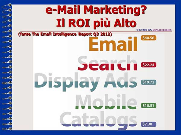 e MailMarketing Capitolo1 eMailMarketing ROI Elevato